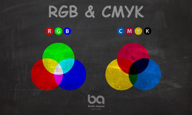 RGB und CMYK